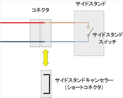 サイドスタンドの構造