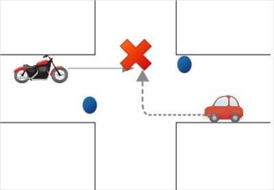 右折する車と右直事故