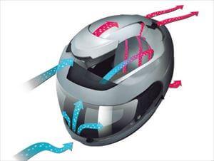 まともなヘルメット