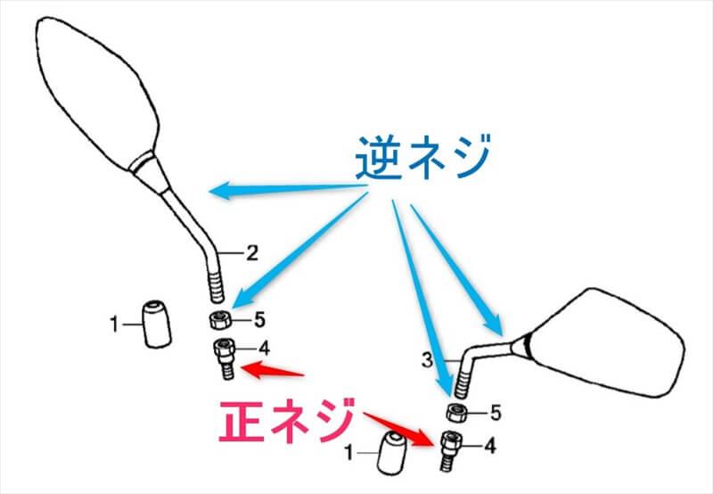 PCXのミラー交換方法とおすすめミラー(見た目?、すり抜け?)