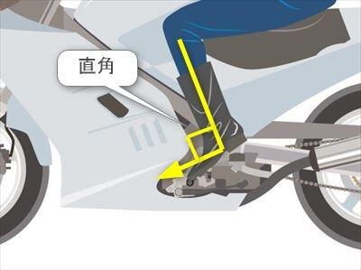 リアブレーキ・シフトの調整方法