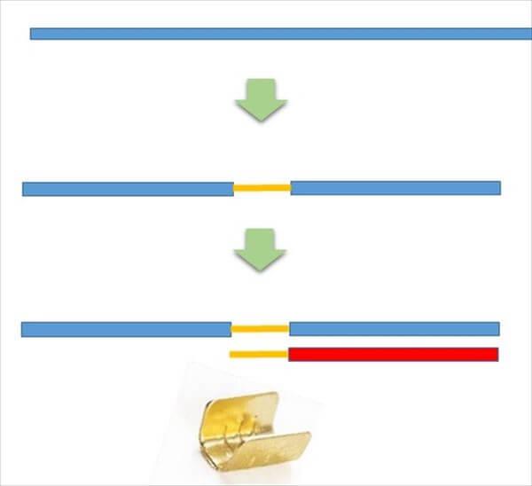 スプライス端子から電源を取り出す方法