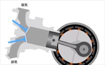 大電流を使わない工夫2(スイングバック)