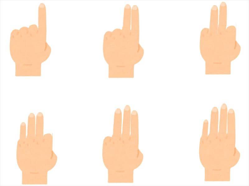 レバーを握る指は6通り