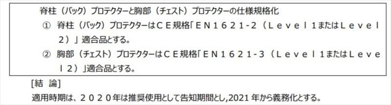 日本モーターサイクルスポーツ協会